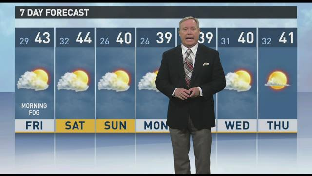 Weather Forecast Thursday