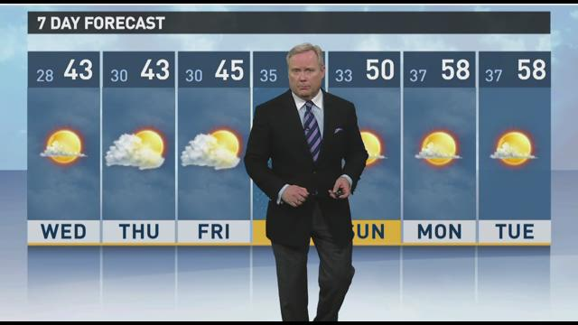 Weather Forecast Tuesday